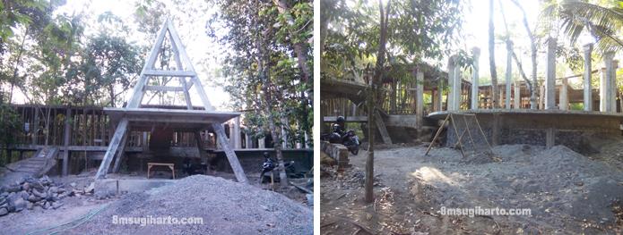 Proyek property bantul